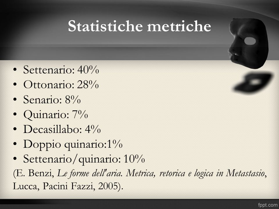 Statistiche metriche Settenario: 40% Ottonario: 28% Senario: 8%
