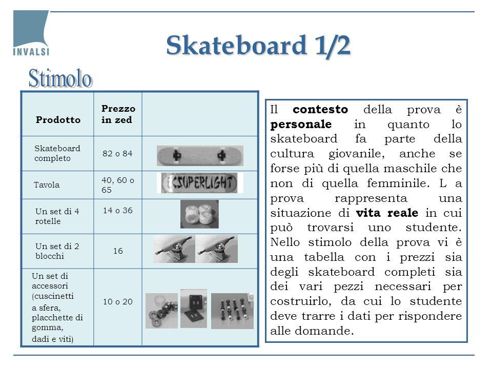 Skateboard 1/2Stimolo. Prodotto. Prezzo in zed. Skateboard completo. 82 o 84. Tavola. 40, 60 o 65. Un set di 4 rotelle.