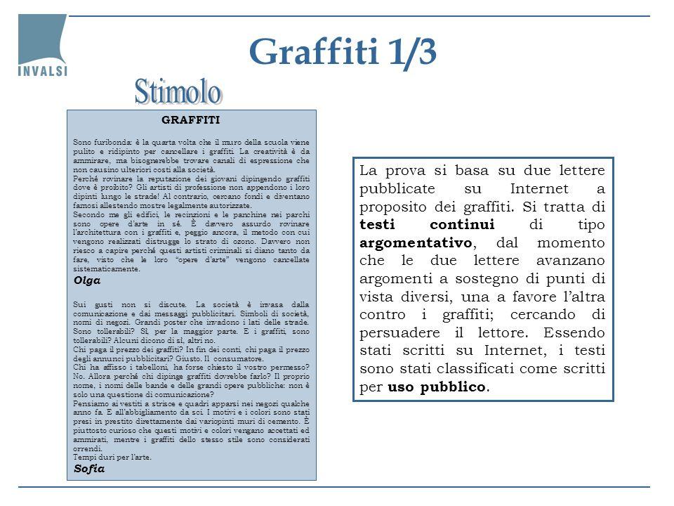 Graffiti 1/3Stimolo. GRAFFITI.