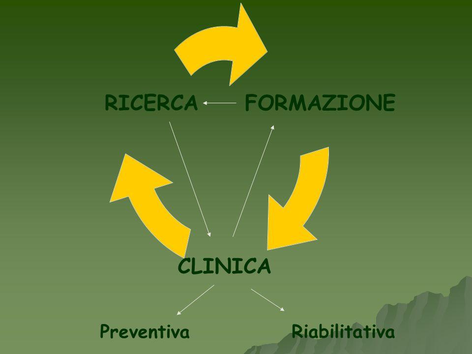 Preventiva Riabilitativa