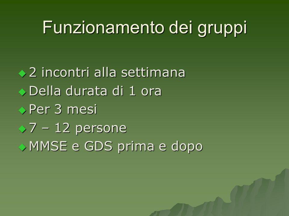 Funzionamento dei gruppi