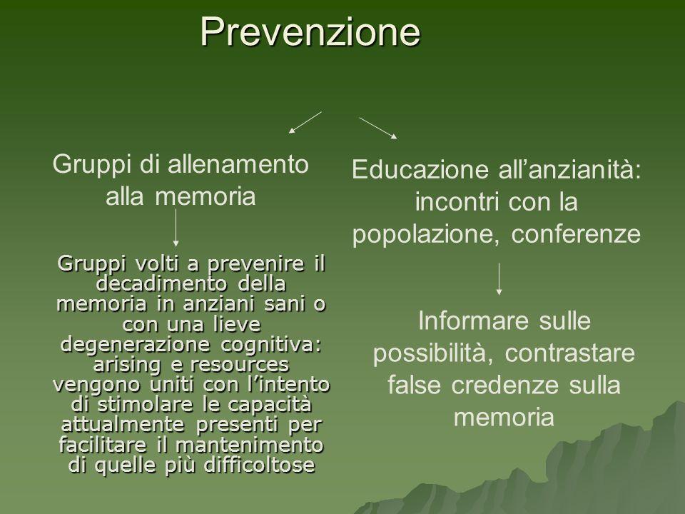 Prevenzione Gruppi di allenamento alla memoria