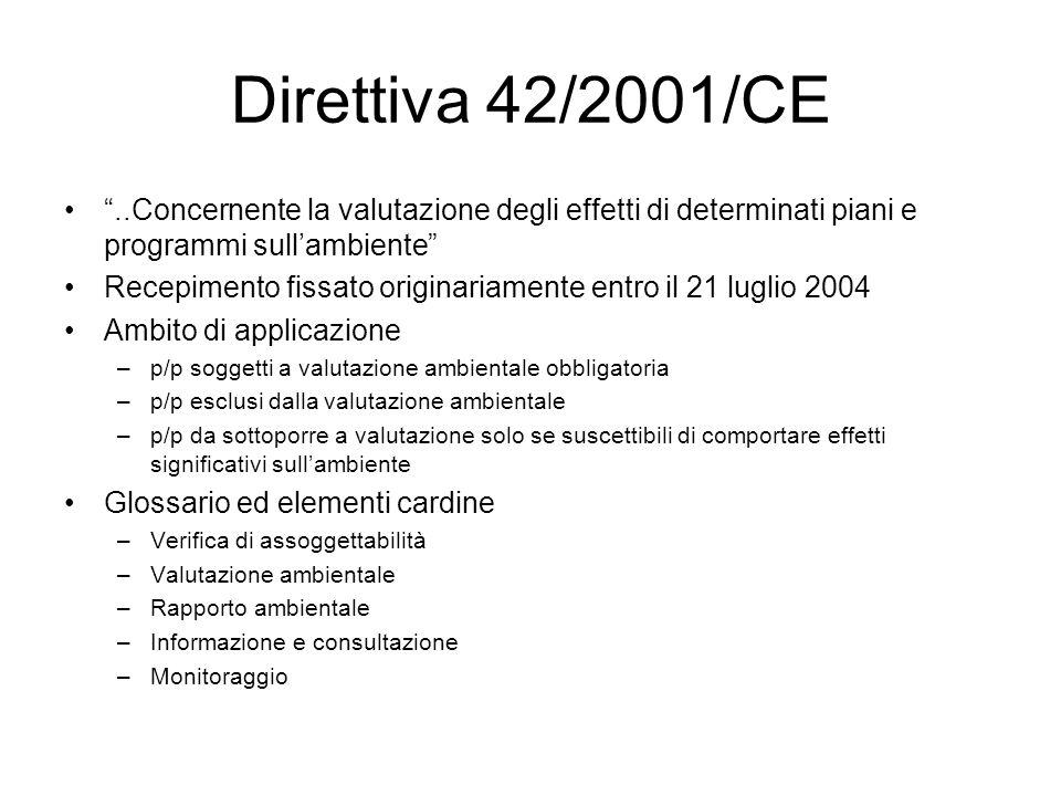 Direttiva 42/2001/CE ..Concernente la valutazione degli effetti di determinati piani e programmi sull'ambiente