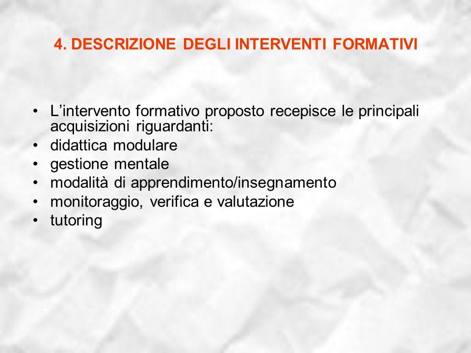 4. DESCRIZIONE DEGLI INTERVENTI FORMATIVI
