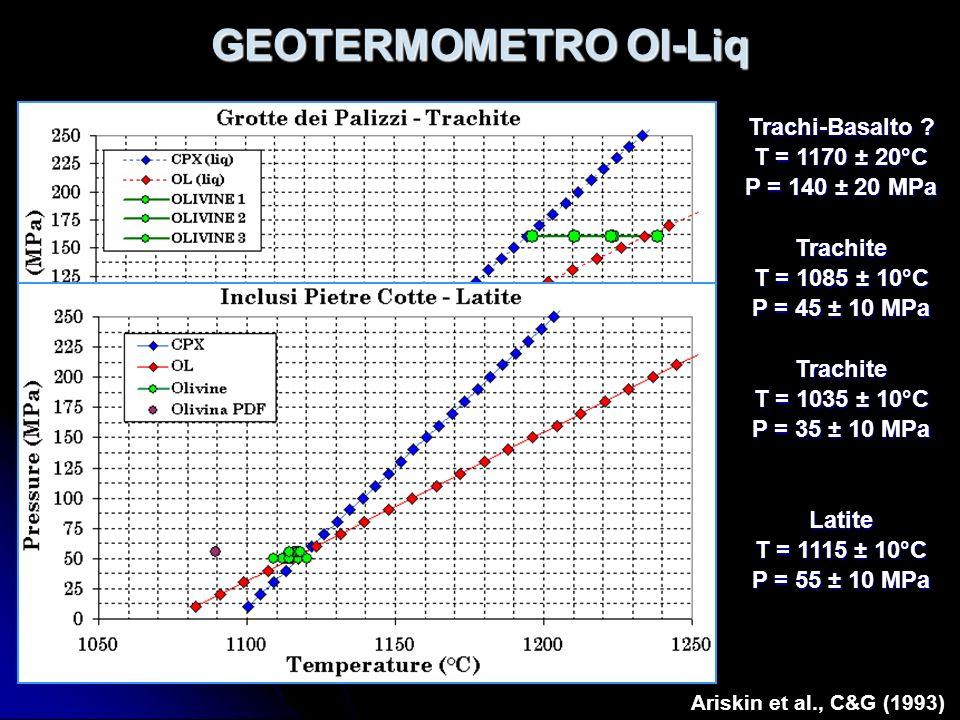 GEOTERMOMETRO Ol-Liq Trachi-Basalto T = 1170 ± 20°C P = 140 ± 20 MPa