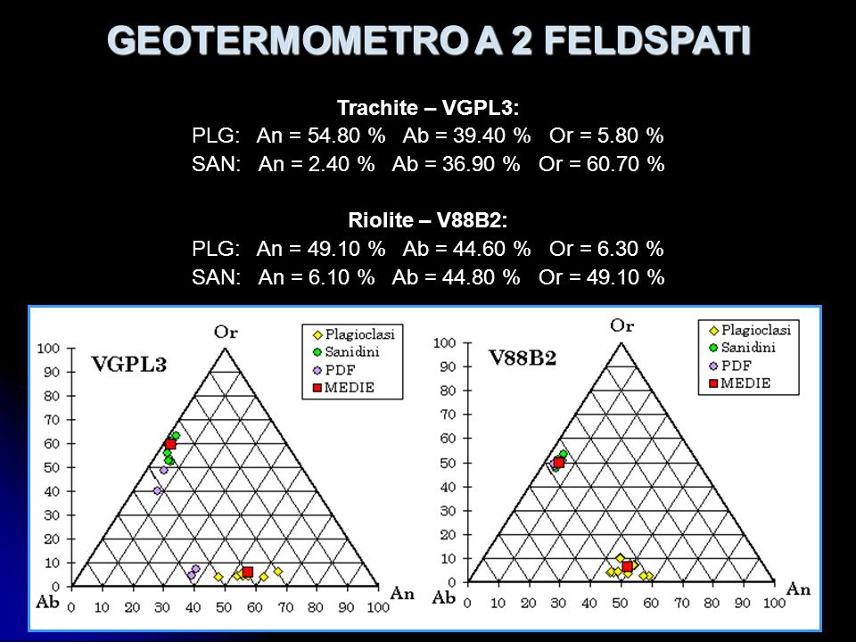 GEOTERMOMETRO A 2 FELDSPATI