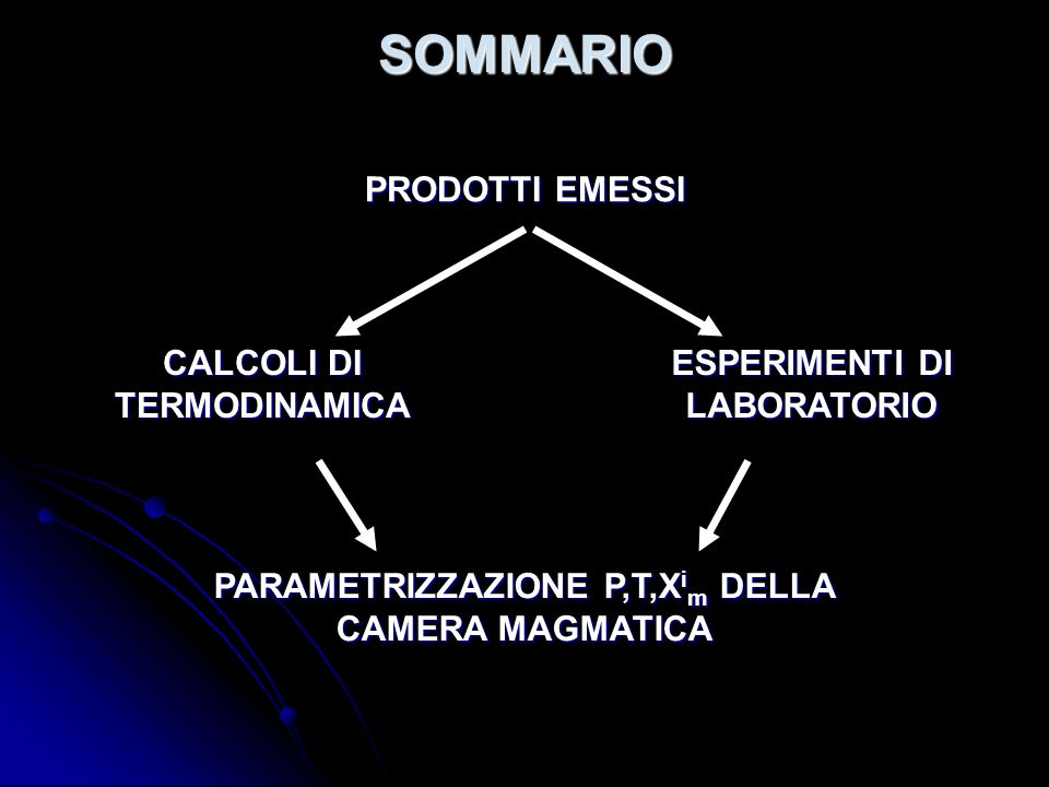 SOMMARIO PRODOTTI EMESSI CALCOLI DI TERMODINAMICA