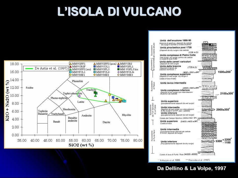 L'ISOLA DI VULCANO Da Dellino & La Volpe, 1997