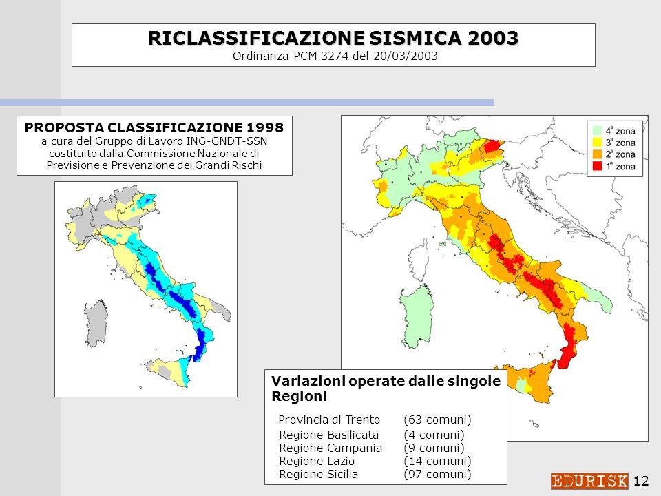 RICLASSIFICAZIONE SISMICA 2003 Ordinanza PCM 3274 del 20/03/2003