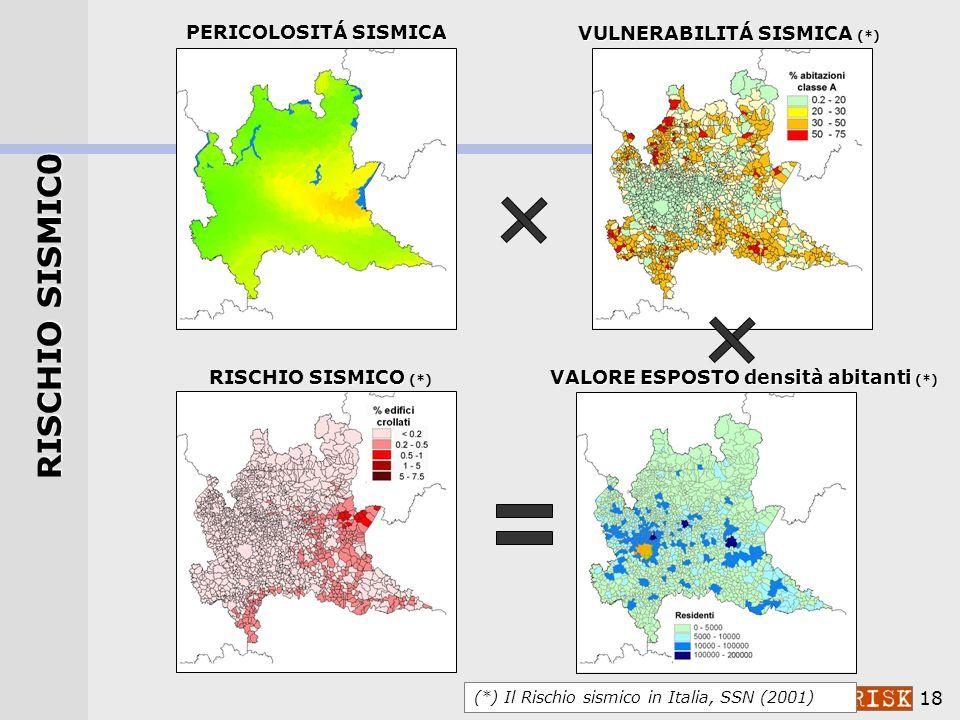 VALORE ESPOSTO densità abitanti (*)