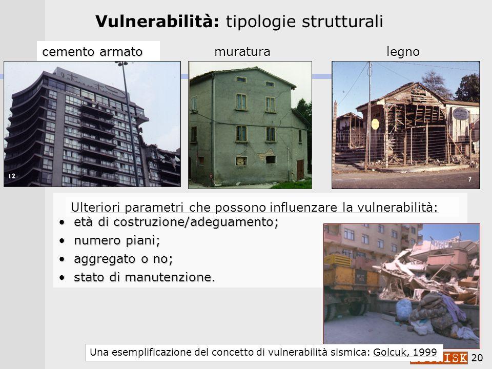 Vulnerabilità: tipologie strutturali
