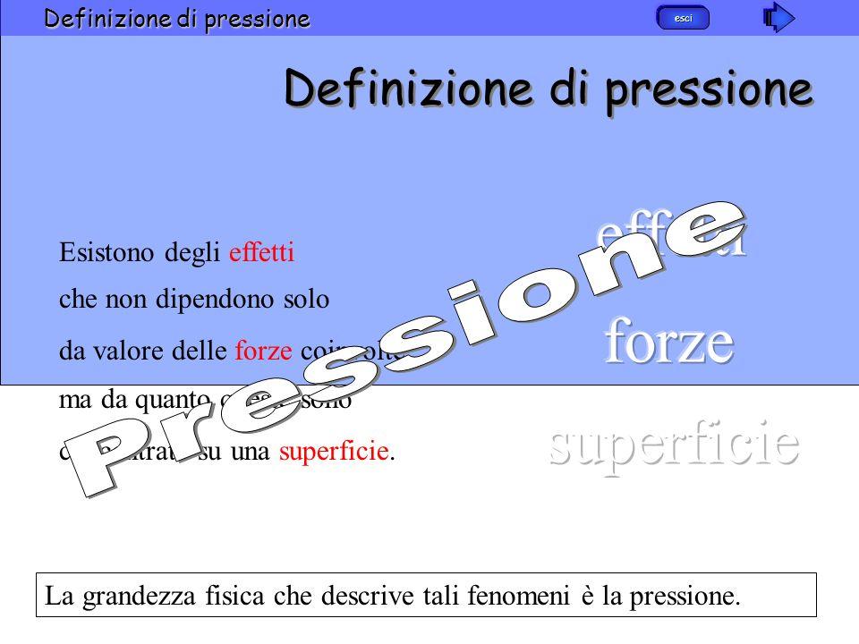 effetti forze superficie Definizione di pressione Pressione