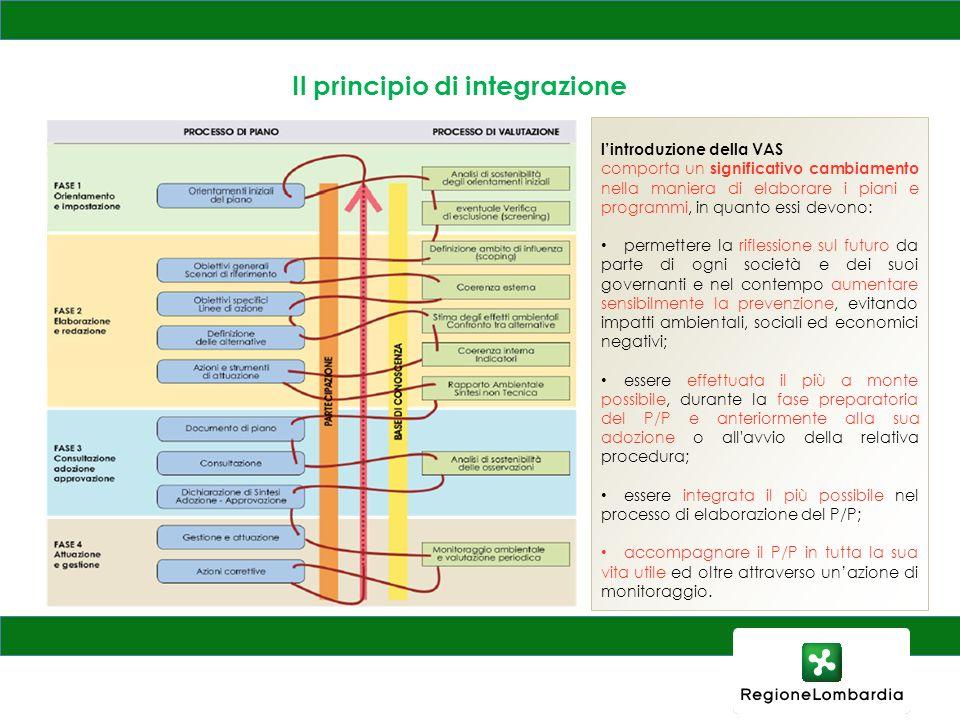 Il principio di integrazione