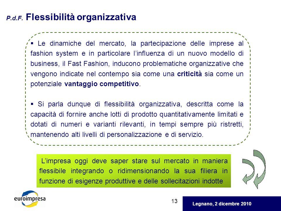 P.d.F. Flessibilità organizzativa