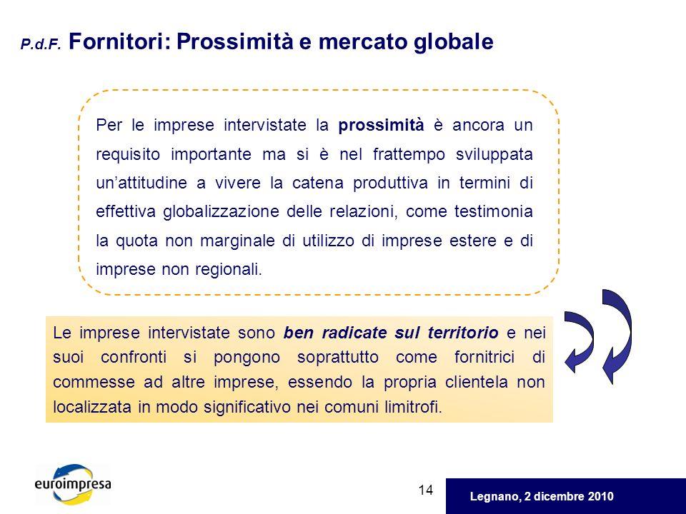 P.d.F. Fornitori: Prossimità e mercato globale