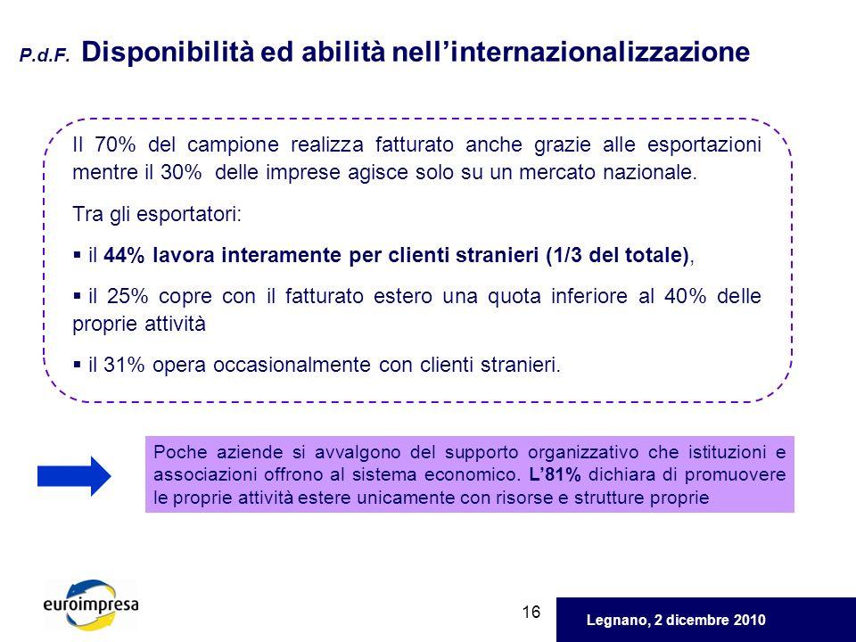 P.d.F. Disponibilità ed abilità nell'internazionalizzazione