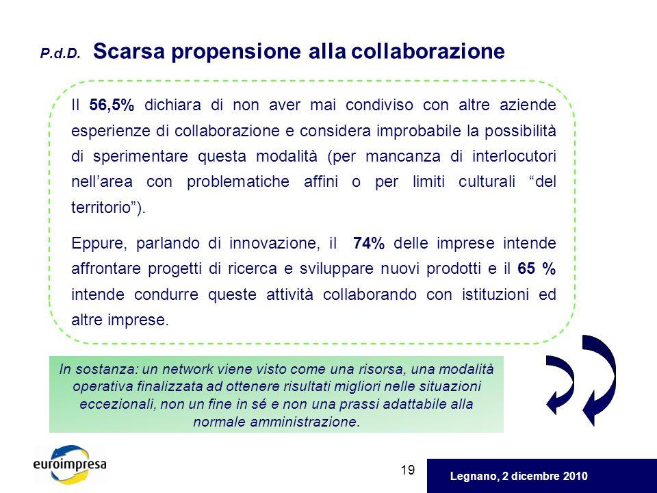 P.d.D. Scarsa propensione alla collaborazione