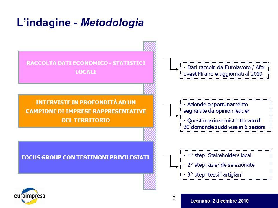 L'indagine - Metodologia