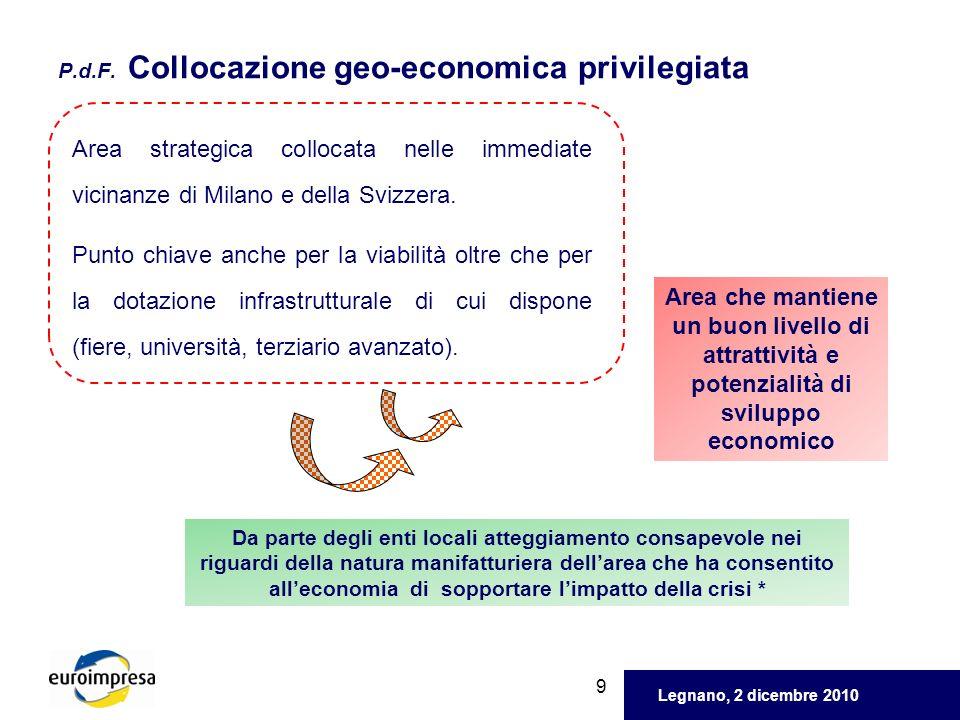 P.d.F. Collocazione geo-economica privilegiata