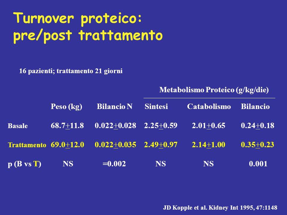 Turnover proteico: pre/post trattamento