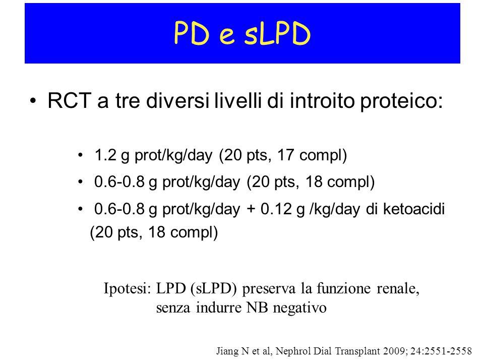 PD e sLPD RCT a tre diversi livelli di introito proteico: