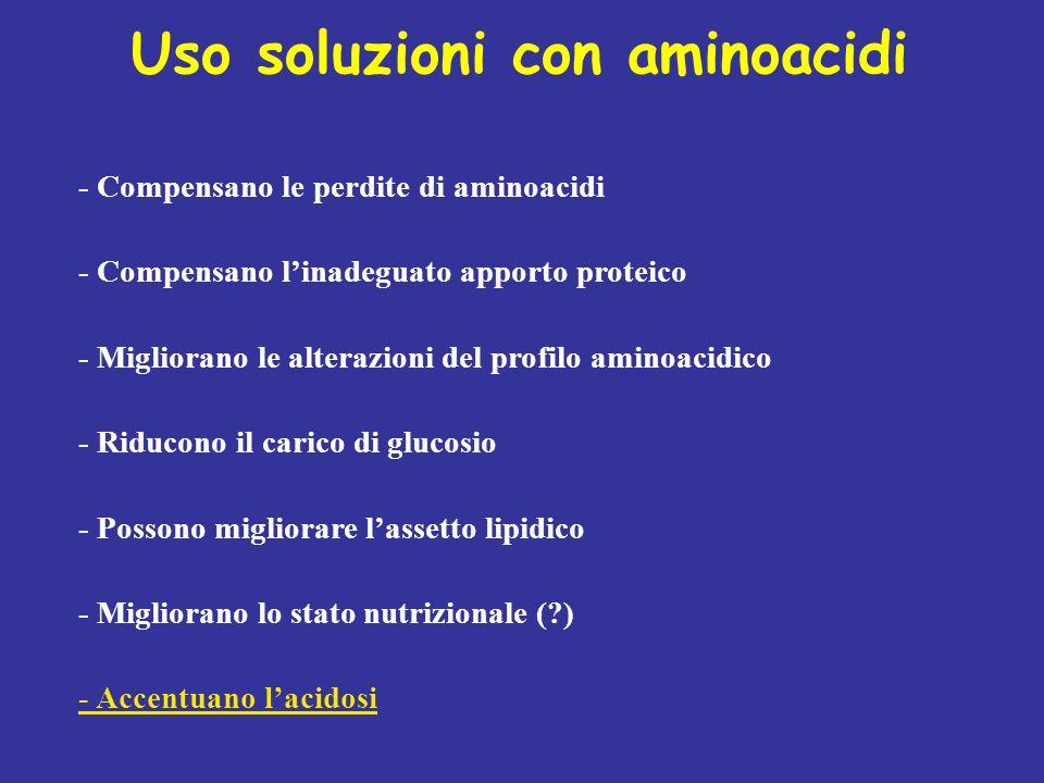 Uso soluzioni con aminoacidi