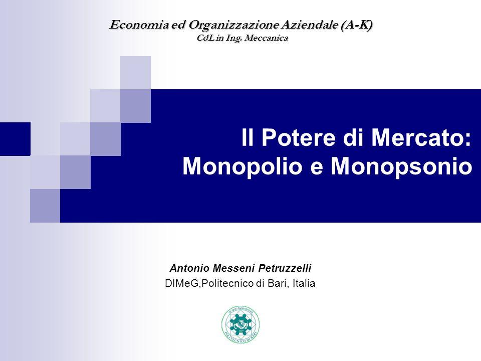 Il Potere di Mercato: Monopolio e Monopsonio