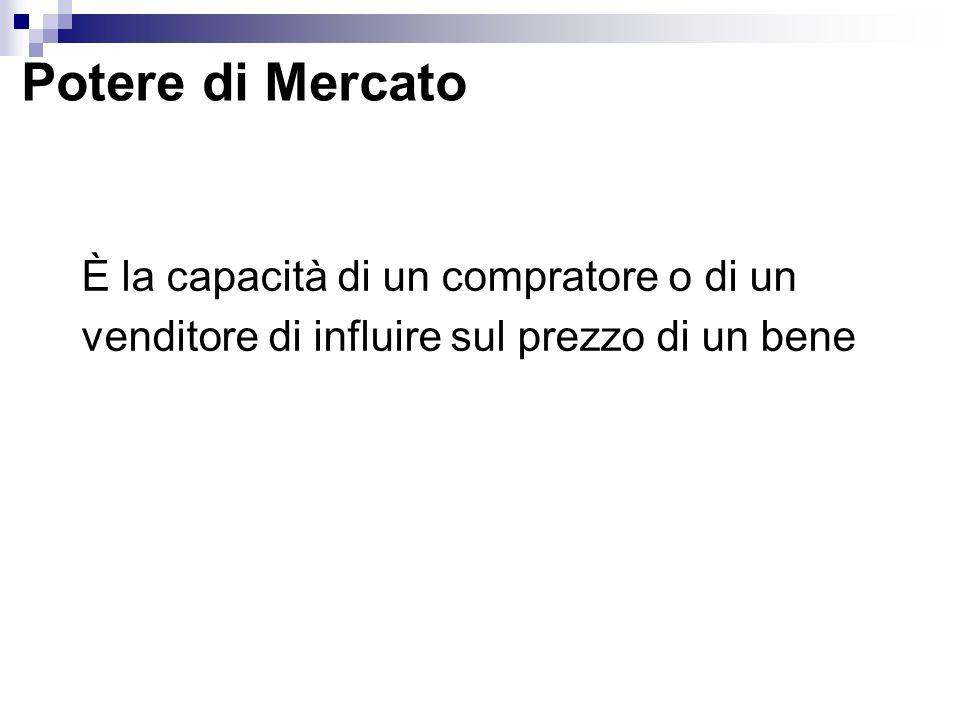 Potere di MercatoÈ la capacità di un compratore o di un venditore di influire sul prezzo di un bene.