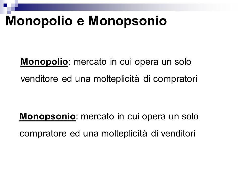 Monopolio e Monopsonio