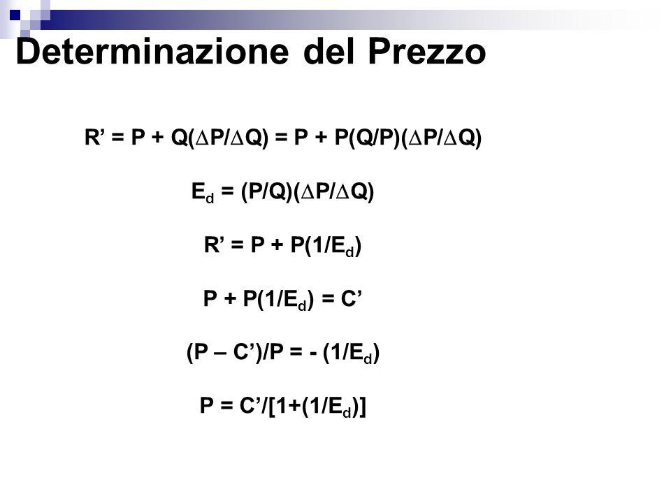 R' = P + Q(P/Q) = P + P(Q/P)(P/Q)