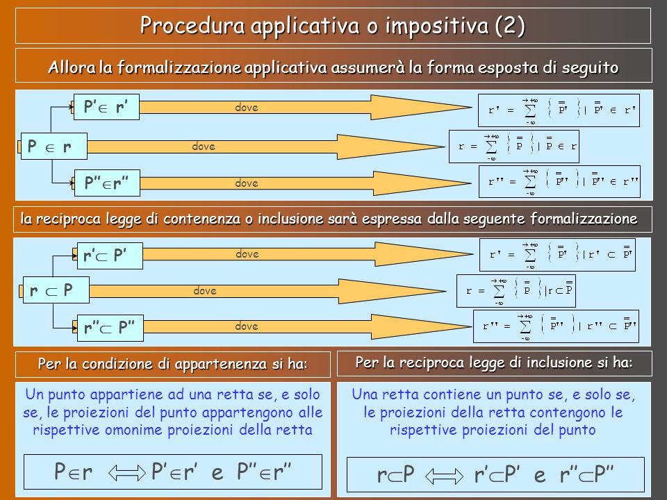 Procedura applicativa o impositiva (2)