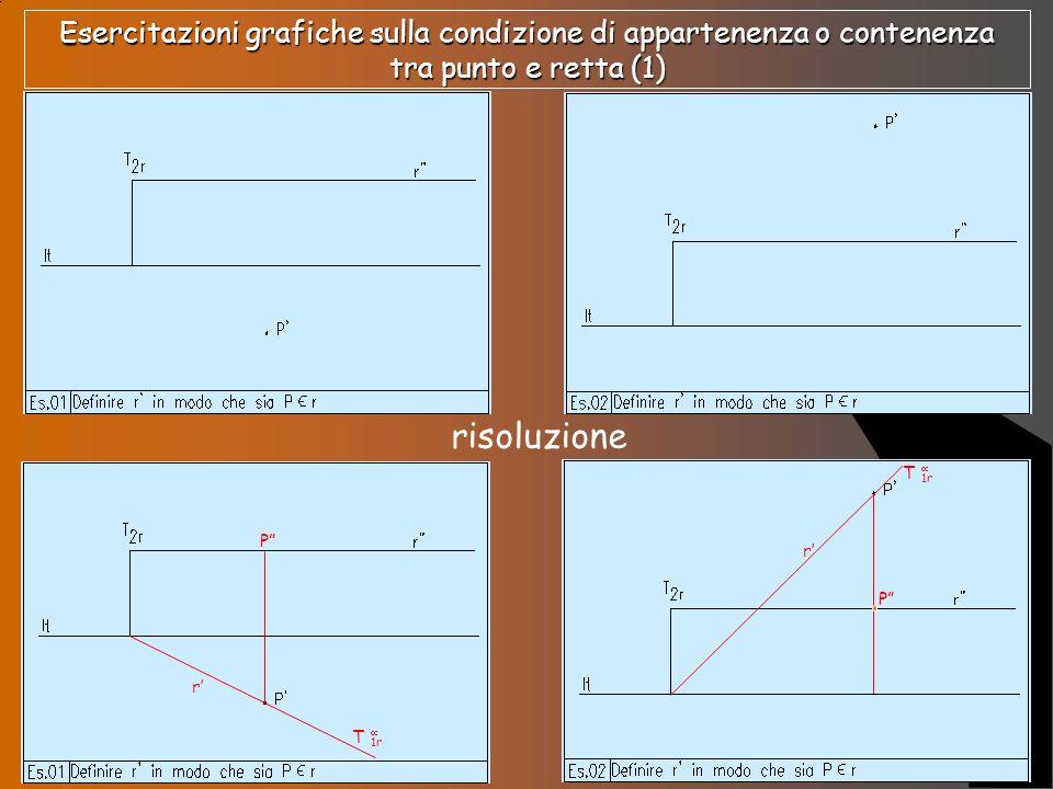 Esercitazioni grafiche sulla condizione di appartenenza o contenenza tra punto e retta (1)