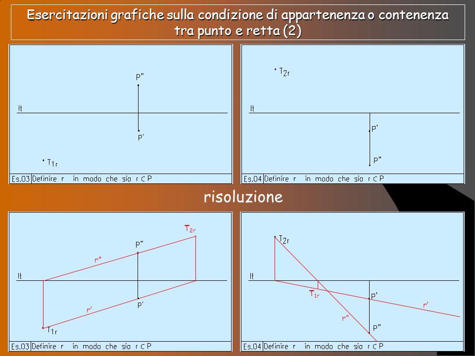 Esercitazioni grafiche sulla condizione di appartenenza o contenenza tra punto e retta (2)