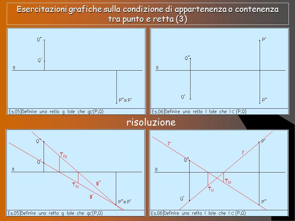 Esercitazioni grafiche sulla condizione di appartenenza o contenenza tra punto e retta (3)