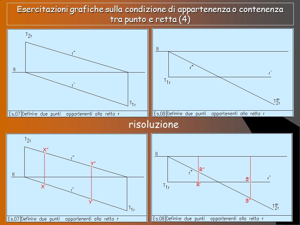 Esercitazioni grafiche sulla condizione di appartenenza o contenenza tra punto e retta (4)