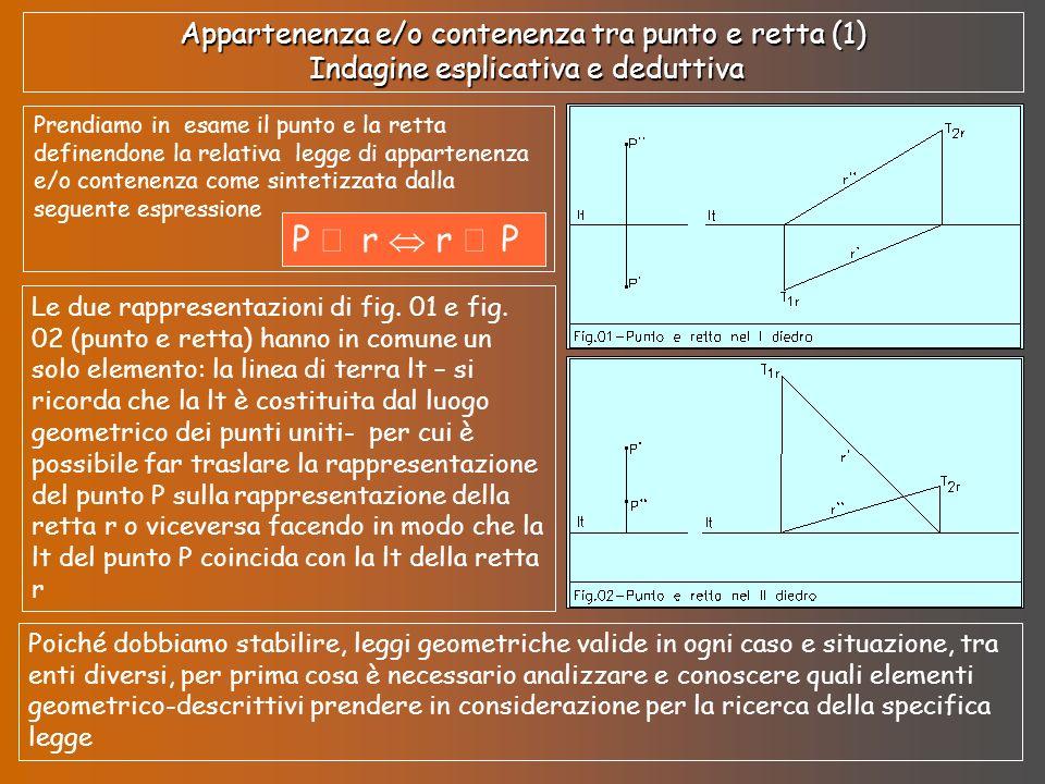 Appartenenza e/o contenenza tra punto e retta (1) Indagine esplicativa e deduttiva