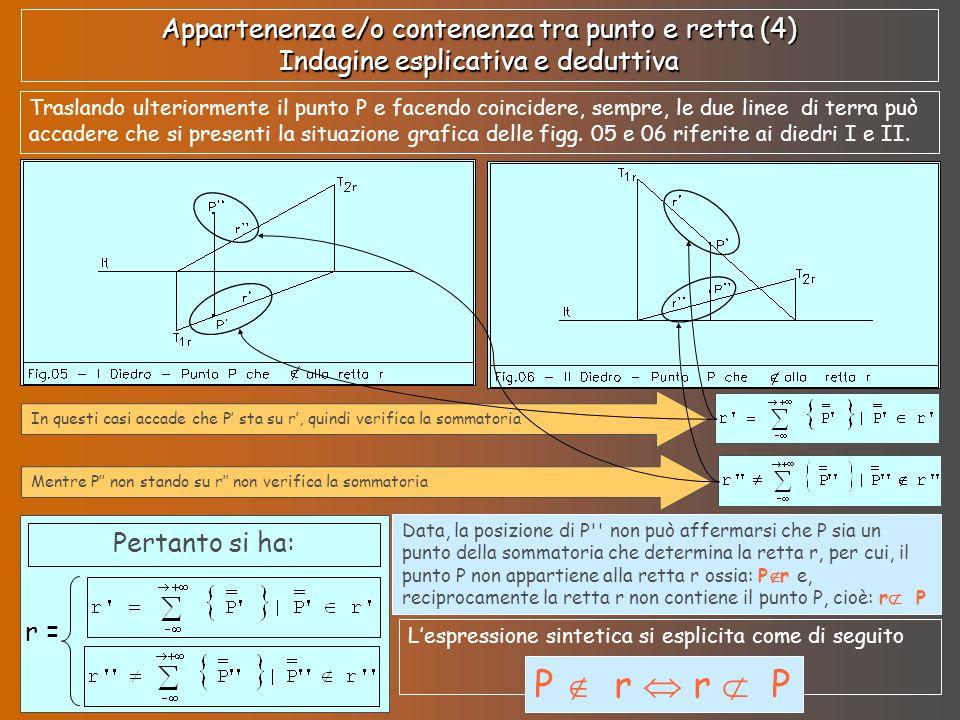 Appartenenza e/o contenenza tra punto e retta (4) Indagine esplicativa e deduttiva
