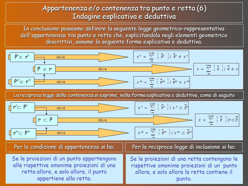Appartenenza e/o contenenza tra punto e retta (6) Indagine esplicativa e deduttiva
