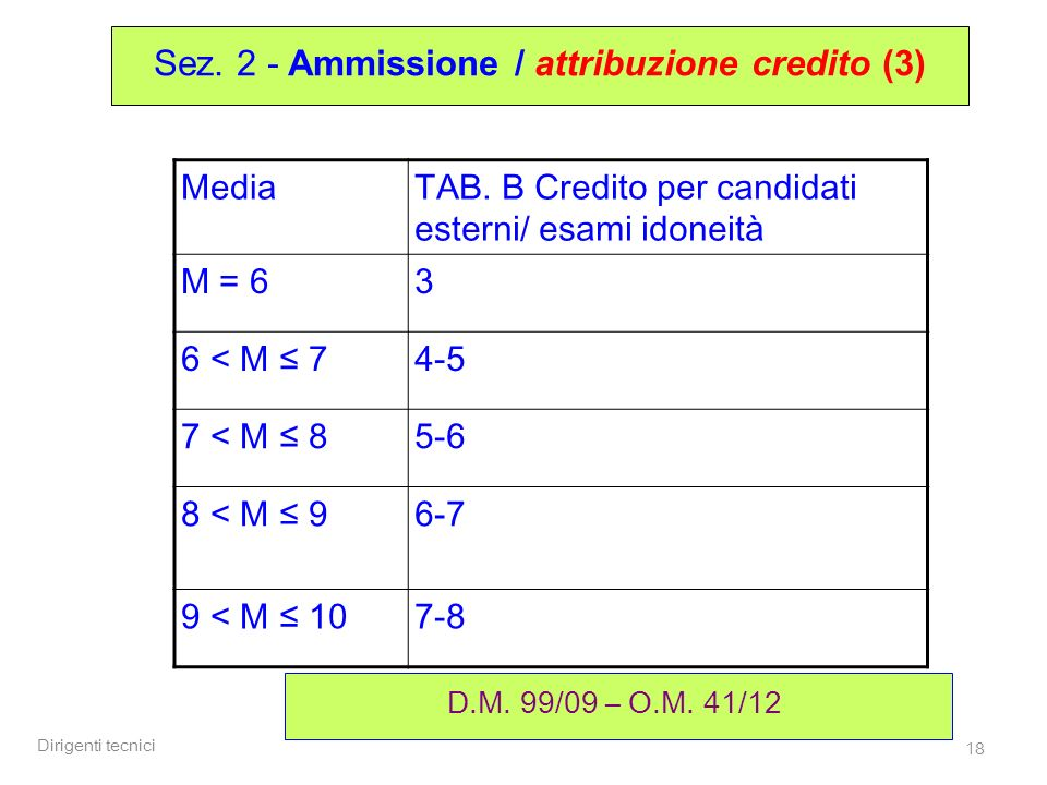Sez. 2 - Ammissione / attribuzione credito (3)