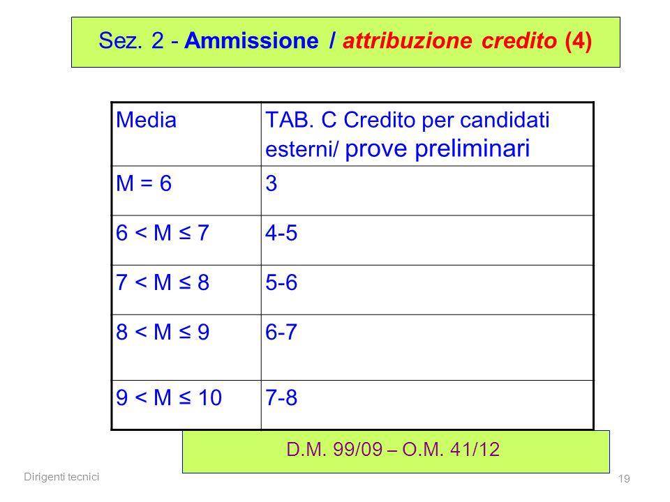 Sez. 2 - Ammissione / attribuzione credito (4)
