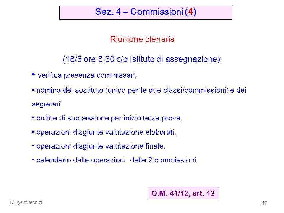(18/6 ore 8.30 c/o Istituto di assegnazione):