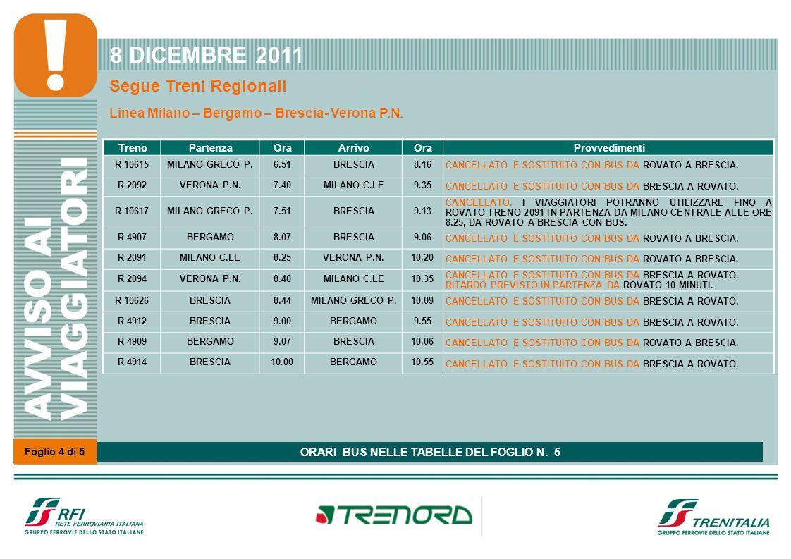 8 DICEMBRE 2011 Segue Treni a Lunga Percorrenza Da Udine per Milano