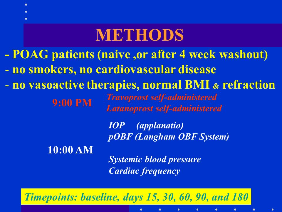 METHODS - POAG patients (naive ,or after 4 week washout)