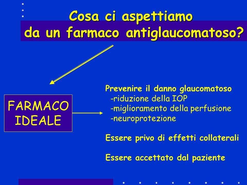da un farmaco antiglaucomatoso
