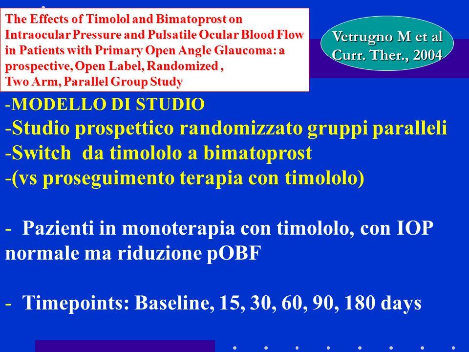 Studio prospettico randomizzato gruppi paralleli