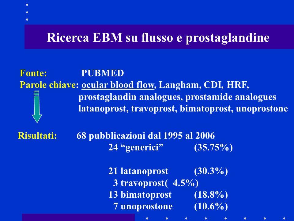 Ricerca EBM su flusso e prostaglandine