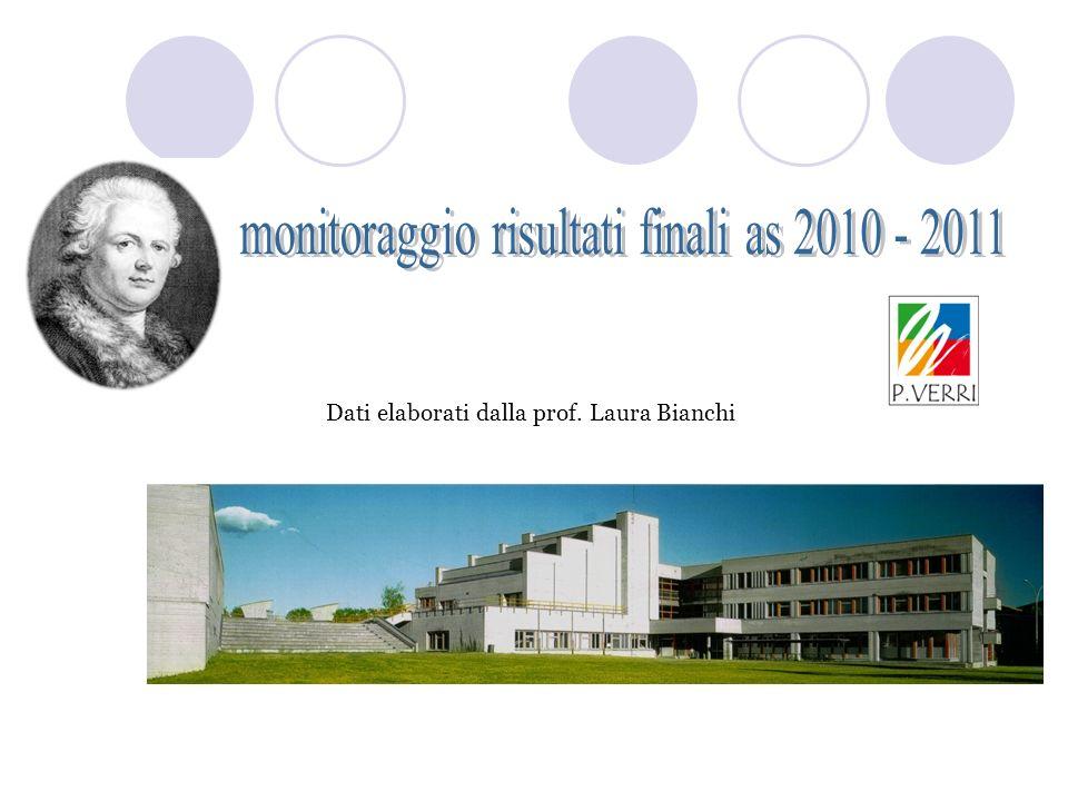 monitoraggio risultati finali as 2010 - 2011
