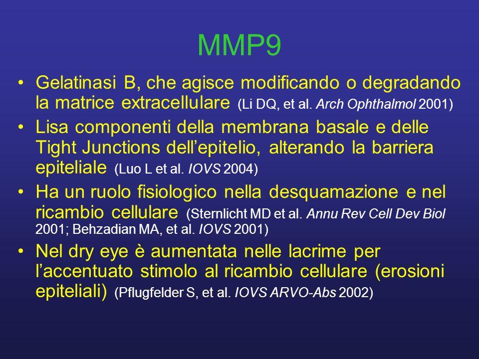 MMP9 Gelatinasi B, che agisce modificando o degradando la matrice extracellulare (Li DQ, et al. Arch Ophthalmol 2001)