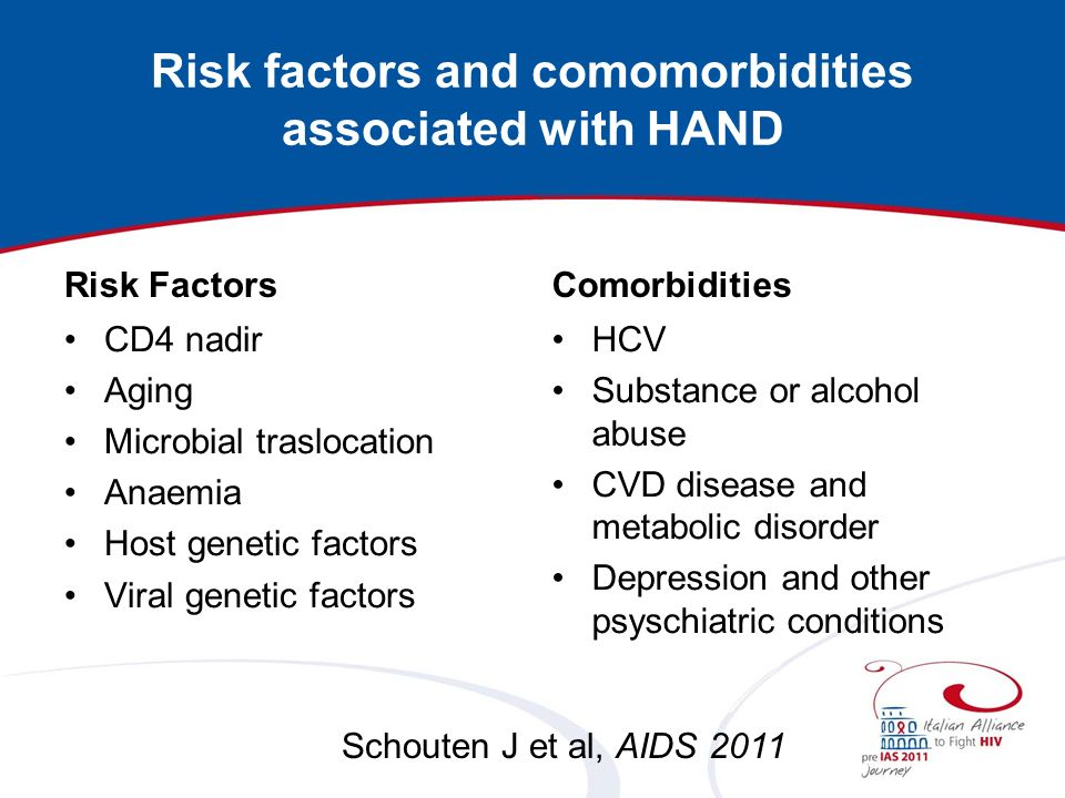 Risk factors and comomorbidities associated with HAND