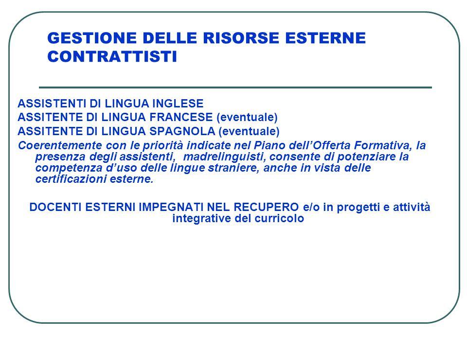GESTIONE DELLE RISORSE ESTERNE CONTRATTISTI